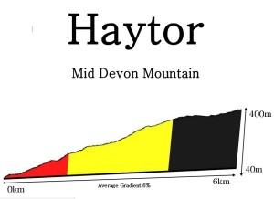 haytor finished